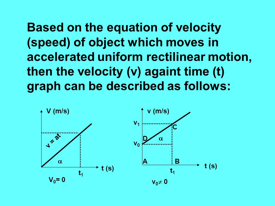 Based on the equation of velocity (speed) of object which moves in accelerated uniform rectilinear motion, then the velocity (v) againt time (t) graph can be described as follows: