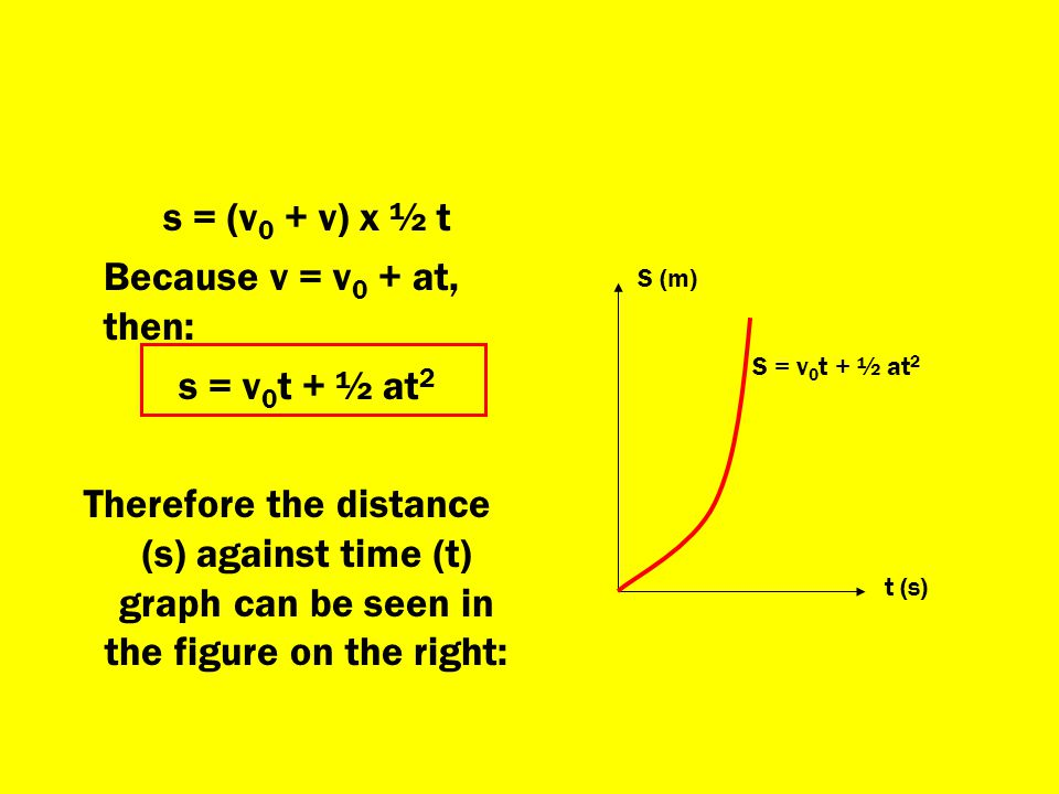 s = (v0 + v) x ½ t Because v = v0 + at, then: s = v0t + ½ at2