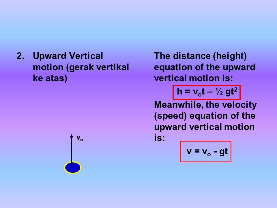 Upward Vertical motion (gerak vertikal ke atas)