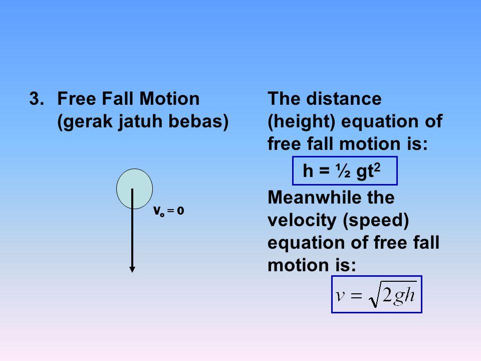 Free Fall Motion (gerak jatuh bebas)