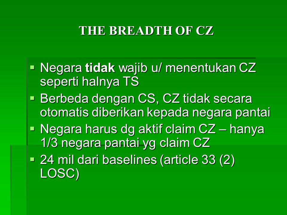 THE BREADTH OF CZ Negara tidak wajib u/ menentukan CZ seperti halnya TS. Berbeda dengan CS, CZ tidak secara otomatis diberikan kepada negara pantai.