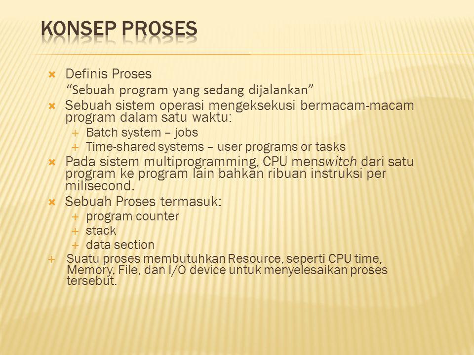 KONSEP Proses Definis Proses Sebuah program yang sedang dijalankan