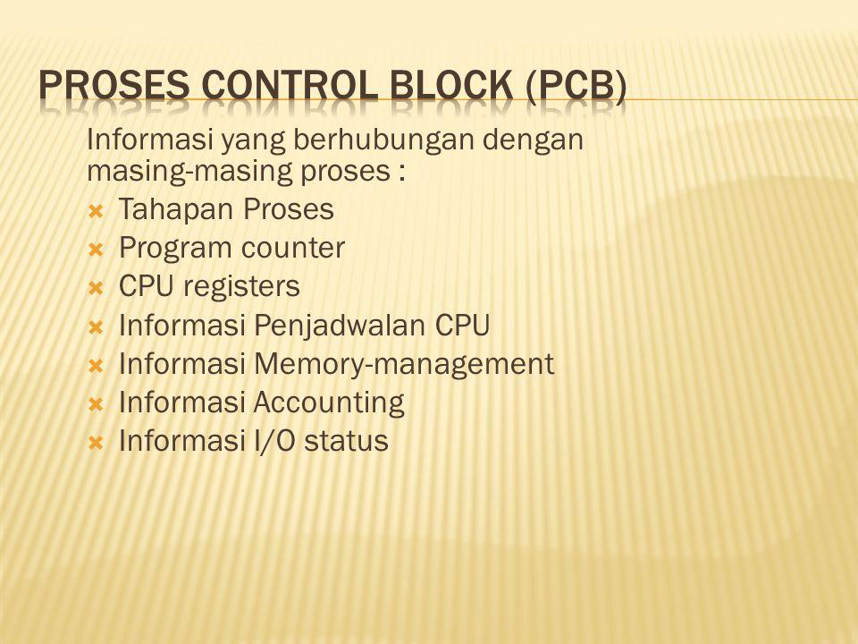 Proses Control Block (PCB)