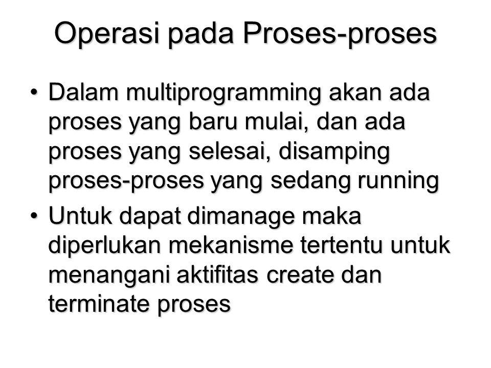 Operasi pada Proses-proses