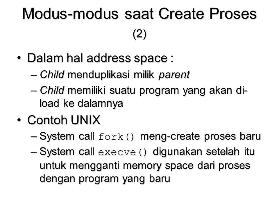 Modus-modus saat Create Proses (2)