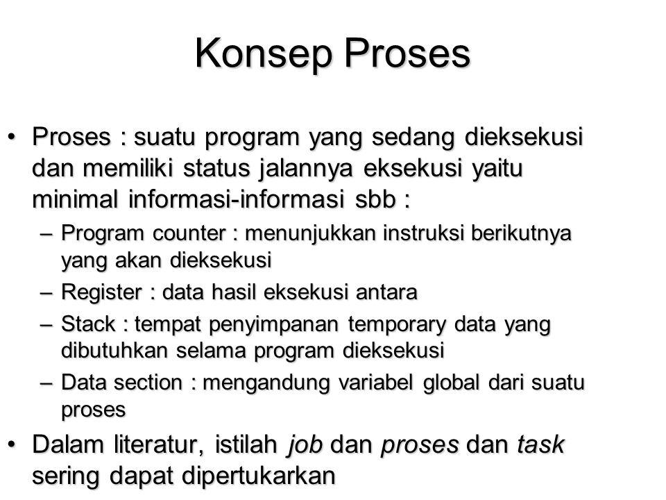 Konsep Proses Proses : suatu program yang sedang dieksekusi dan memiliki status jalannya eksekusi yaitu minimal informasi-informasi sbb :