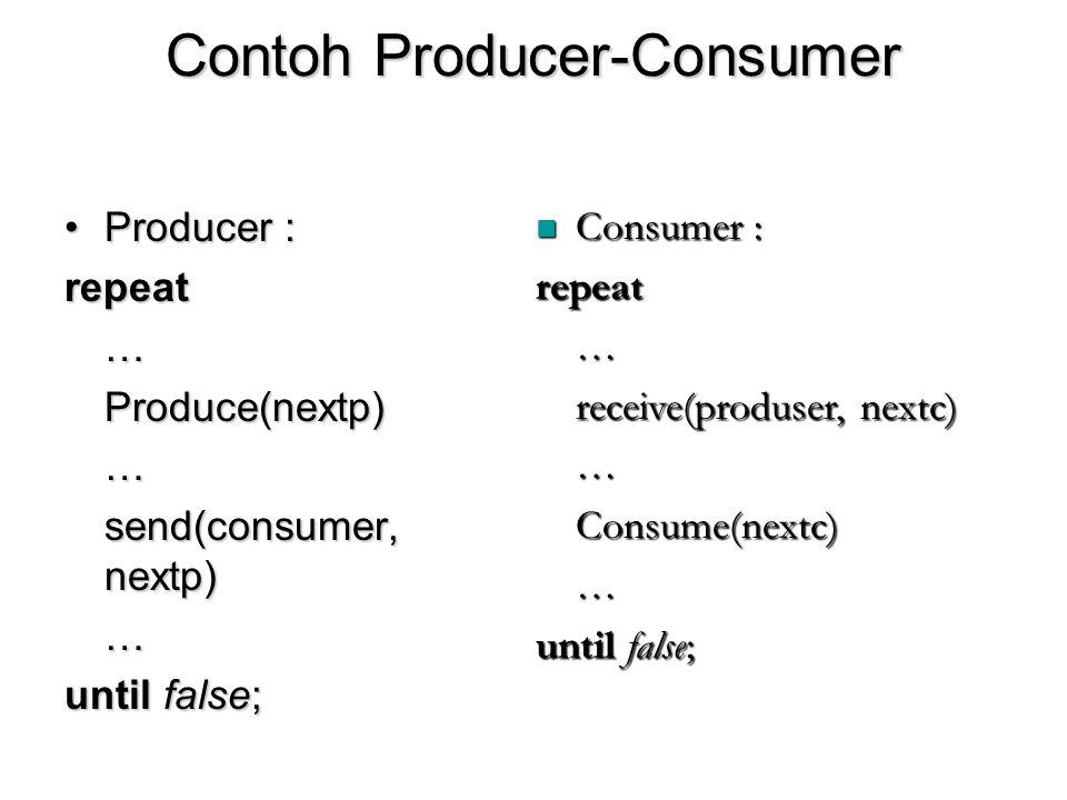 Contoh Producer-Consumer