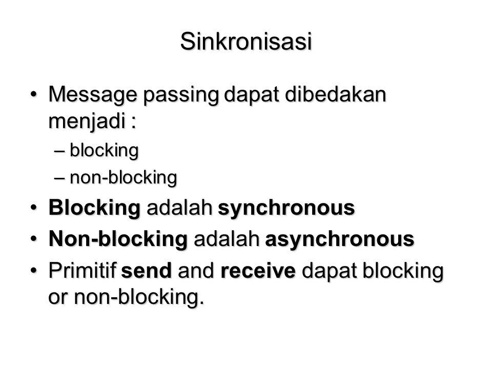 Sinkronisasi Message passing dapat dibedakan menjadi :