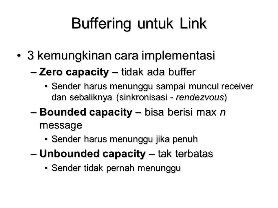 Buffering untuk Link 3 kemungkinan cara implementasi