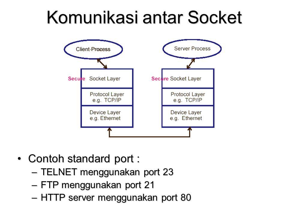Komunikasi antar Socket