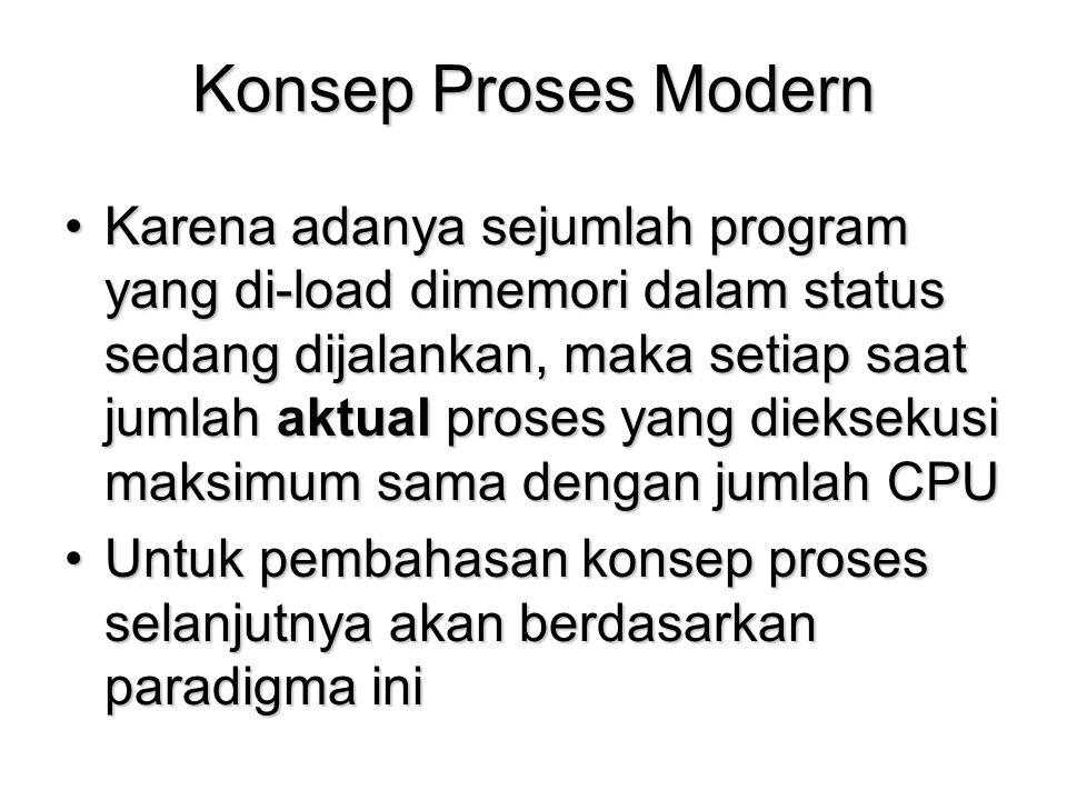 Konsep Proses Modern