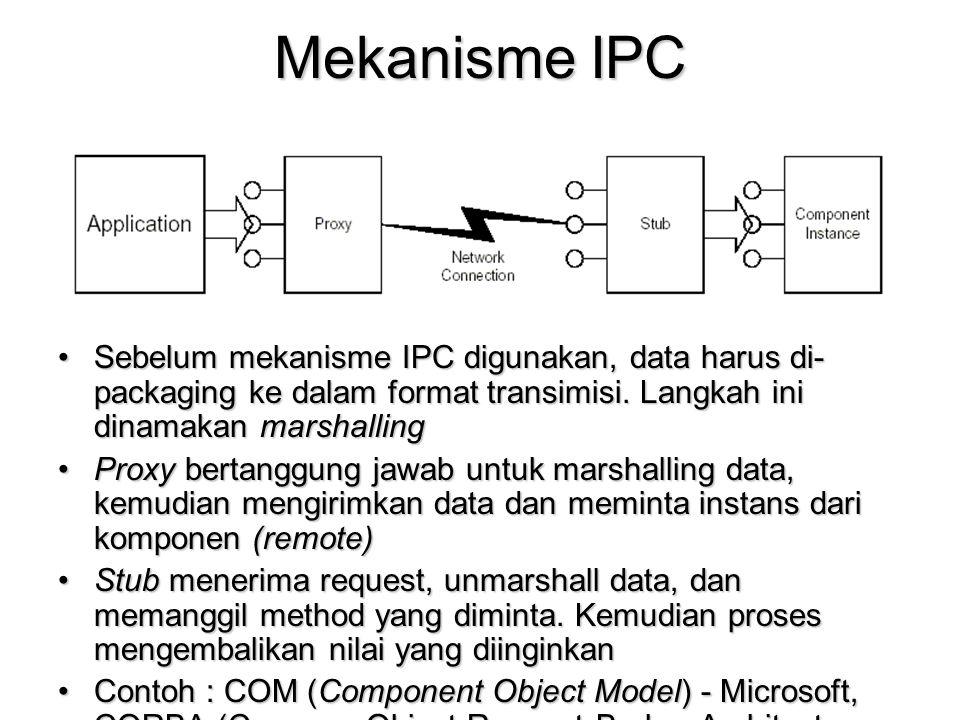 Mekanisme IPC Sebelum mekanisme IPC digunakan, data harus di-packaging ke dalam format transimisi. Langkah ini dinamakan marshalling.
