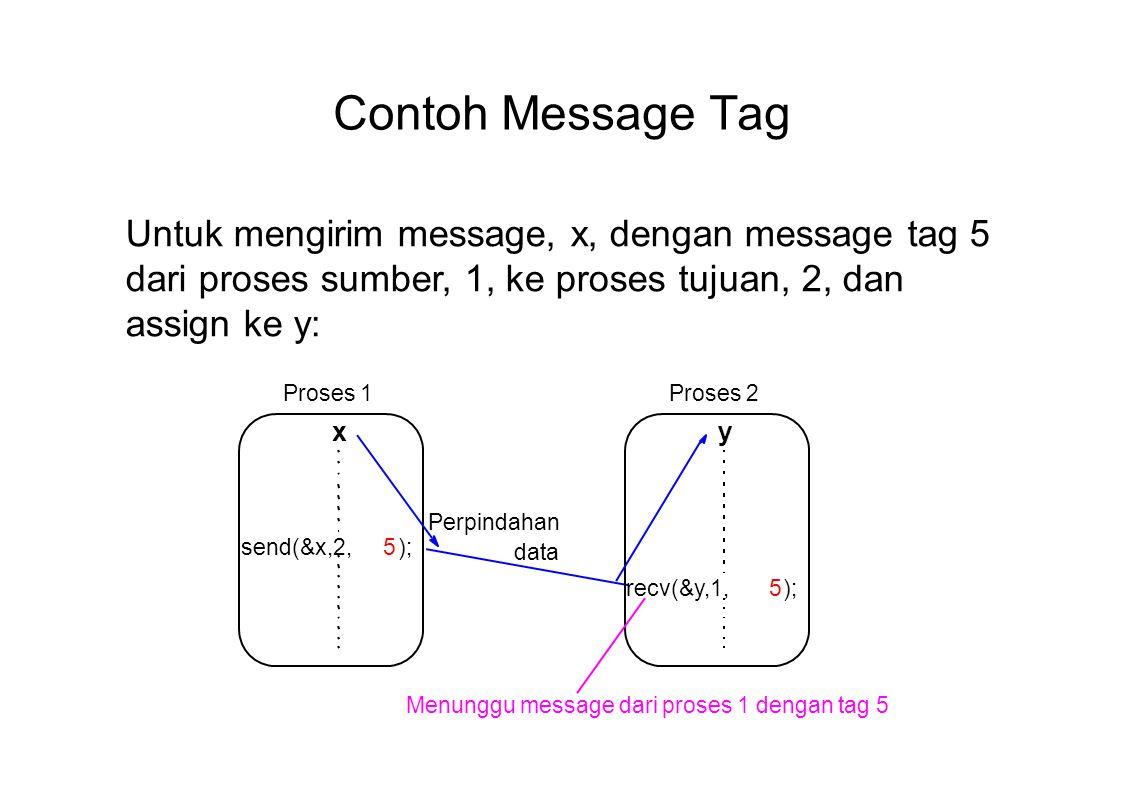 Contoh Message Tag Untuk mengirim message, x, dengan message tag 5 dari proses sumber, 1, ke proses tujuan, 2, dan assign ke y: