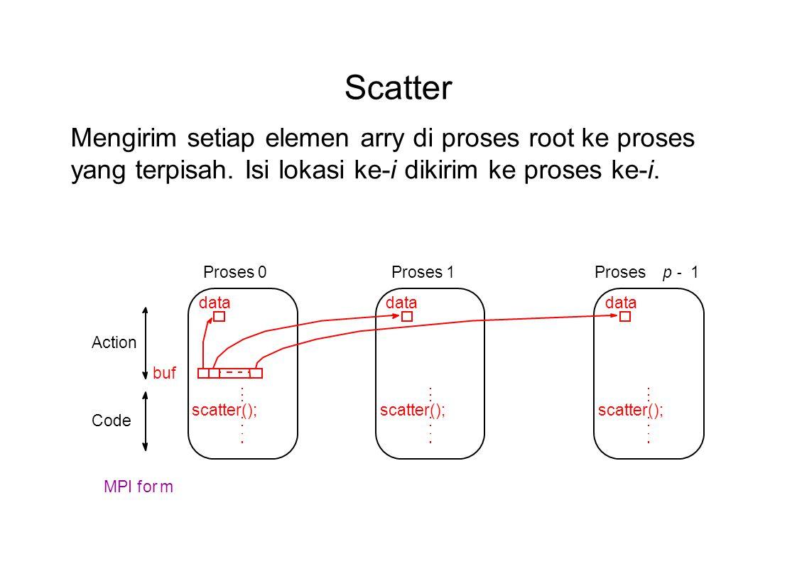 Scatter Mengirim setiap elemen arry di proses root ke proses yang terpisah. Isi lokasi ke-i dikirim ke proses ke-i.