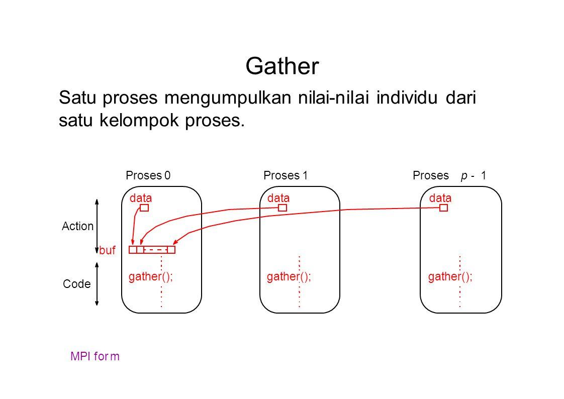 Gather Satu proses mengumpulkan nilai-nilai individu dari satu kelompok proses. Proses 0. Proses 1.