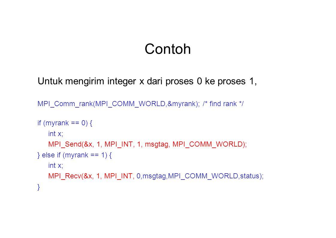 Contoh Untuk mengirim integer x dari proses 0 ke proses 1,