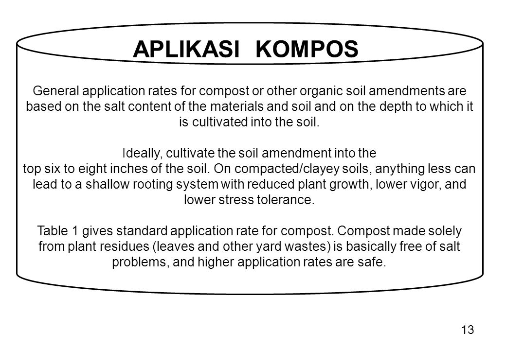 Ideally, cultivate the soil amendment into the