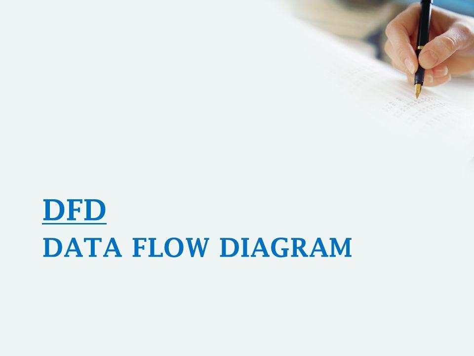 DFD Data FLOW DIAGRAM