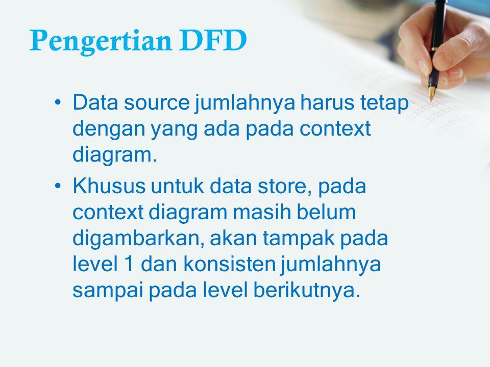 Pengertian DFD Data source jumlahnya harus tetap dengan yang ada pada context diagram.