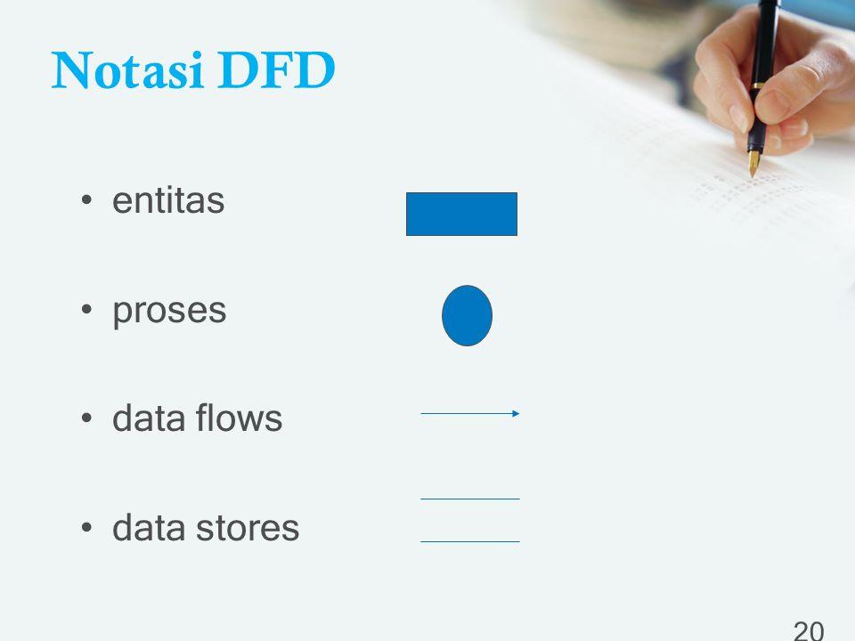 Notasi DFD entitas proses data flows data stores