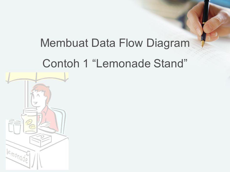 Membuat Data Flow Diagram Contoh 1 Lemonade Stand