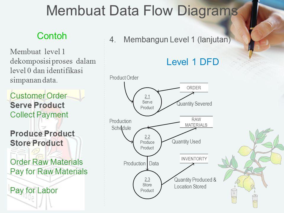 Membuat Data Flow Diagrams