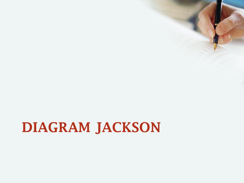 DIAGRAM JACKSON