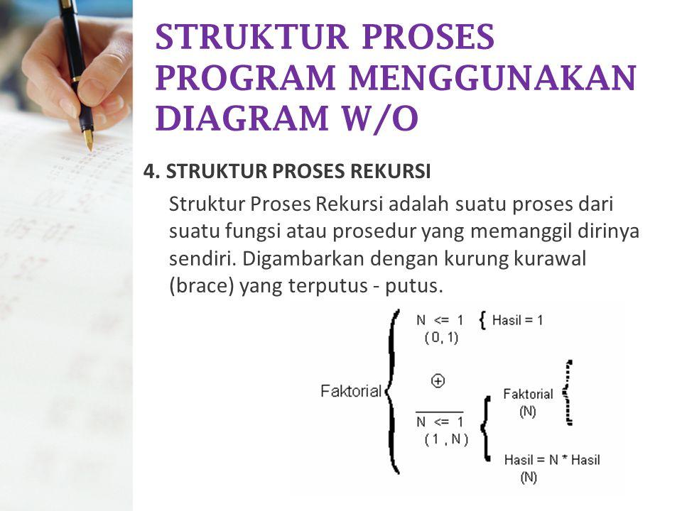 STRUKTUR PROSES PROGRAM MENGGUNAKAN DIAGRAM W/O