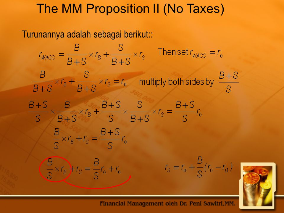 The MM Proposition II (No Taxes)