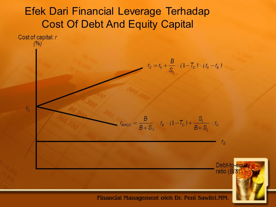Efek Dari Financial Leverage Terhadap Cost Of Debt And Equity Capital