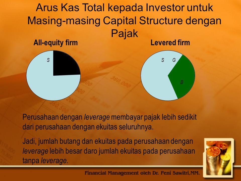 Arus Kas Total kepada Investor untuk Masing-masing Capital Structure dengan Pajak