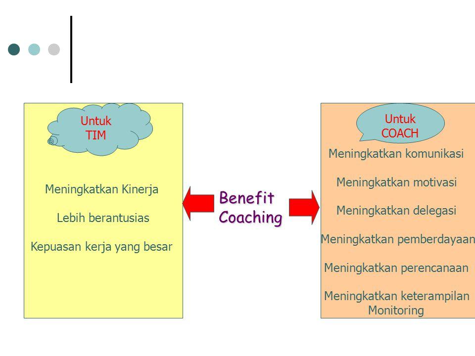 Benefit Coaching Untuk Untuk TIM COACH Meningkatkan komunikasi