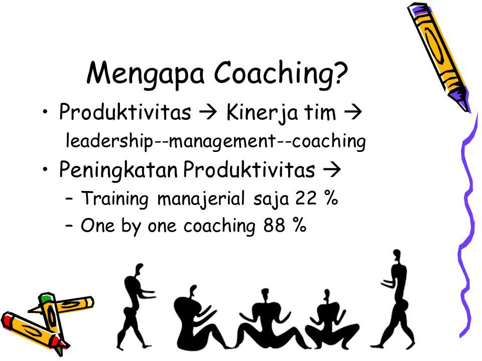 Mengapa Coaching Produktivitas  Kinerja tim 
