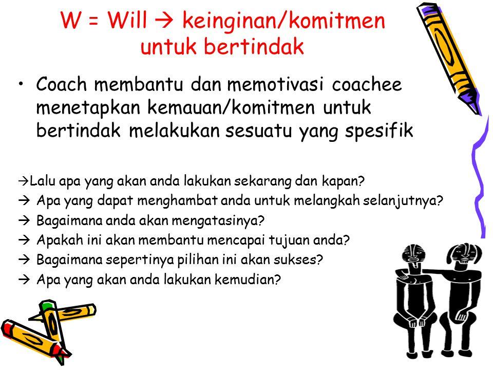 W = Will  keinginan/komitmen untuk bertindak