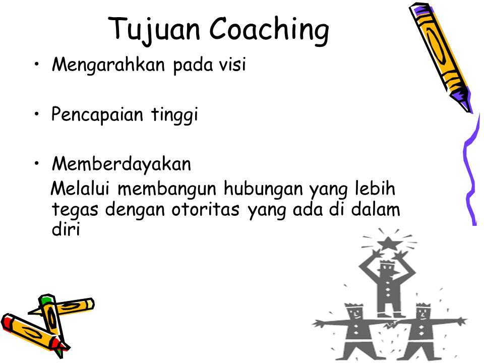 Tujuan Coaching Mengarahkan pada visi Pencapaian tinggi Memberdayakan