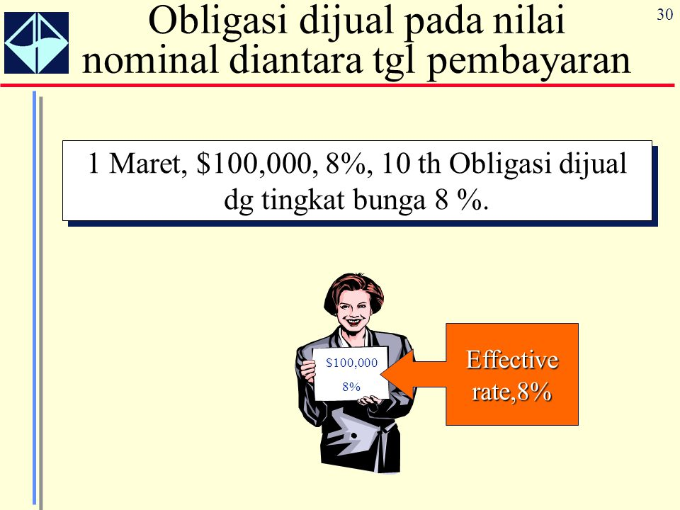 Obligasi dijual pada nilai nominal diantara tgl pembayaran