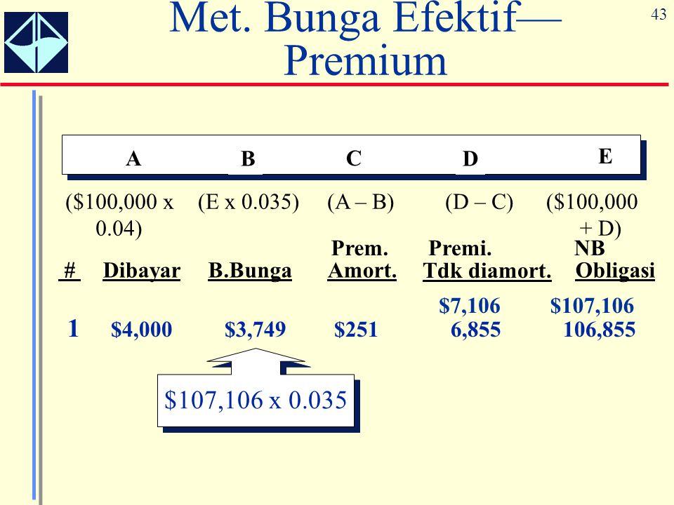 Met. Bunga Efektif— Premium