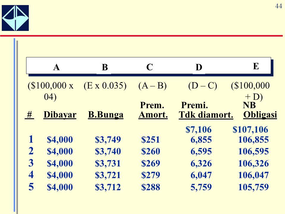 A B. C. D. E. ($100,000 x 04) (E x 0.035) (A – B) (D – C) ($100,000. + D) Prem. Premi. NB.