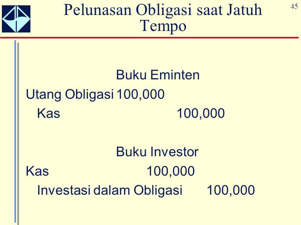 Pelunasan Obligasi saat Jatuh Tempo