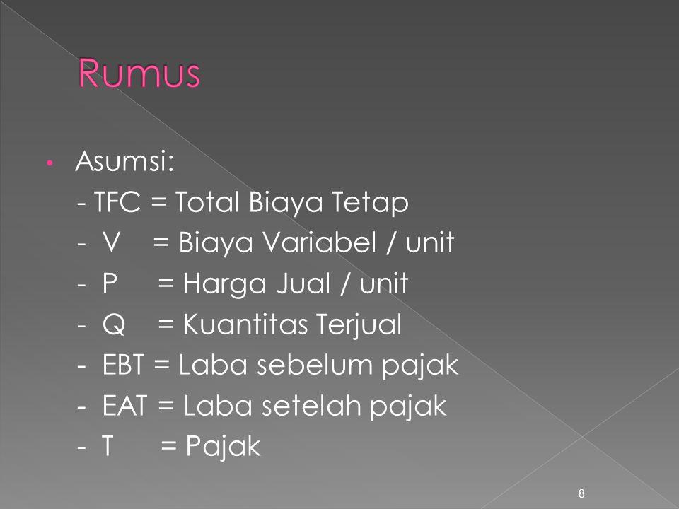 Rumus Asumsi: - TFC = Total Biaya Tetap - V = Biaya Variabel / unit