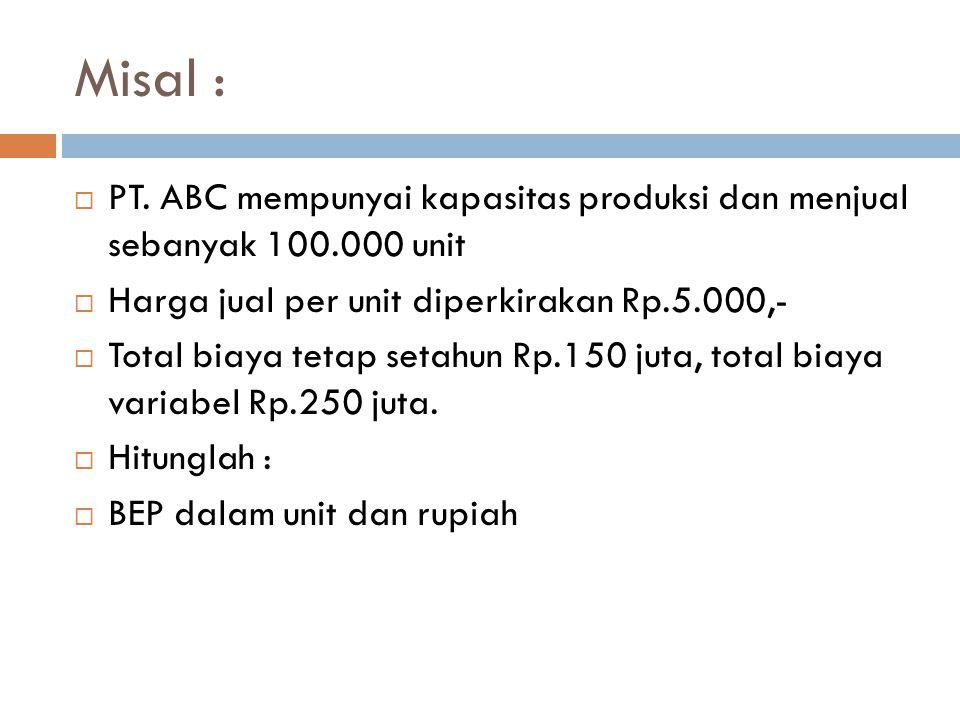 Misal : PT. ABC mempunyai kapasitas produksi dan menjual sebanyak 100.000 unit. Harga jual per unit diperkirakan Rp.5.000,-