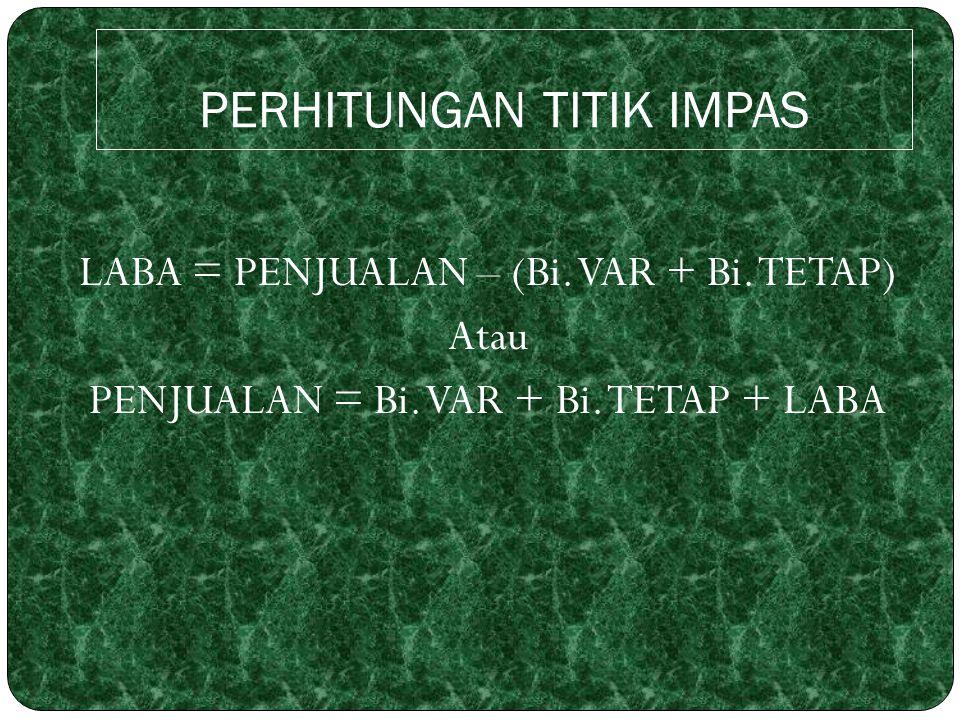 PERHITUNGAN TITIK IMPAS
