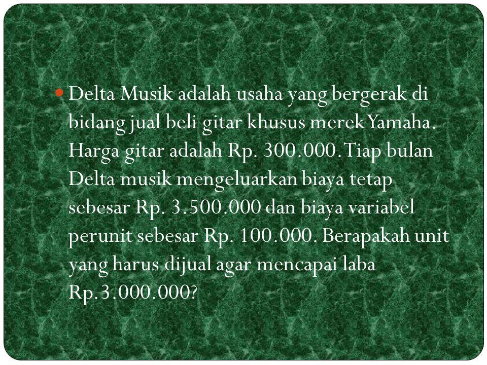 Delta Musik adalah usaha yang bergerak di bidang jual beli gitar khusus merek Yamaha.