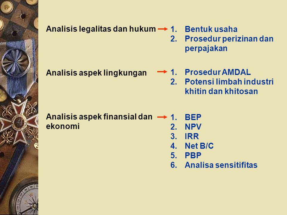 Analisis legalitas dan hukum