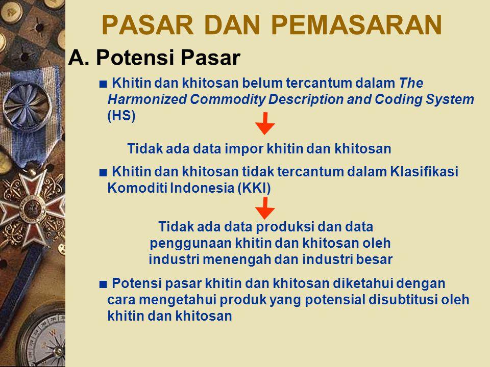 PASAR DAN PEMASARAN A. Potensi Pasar