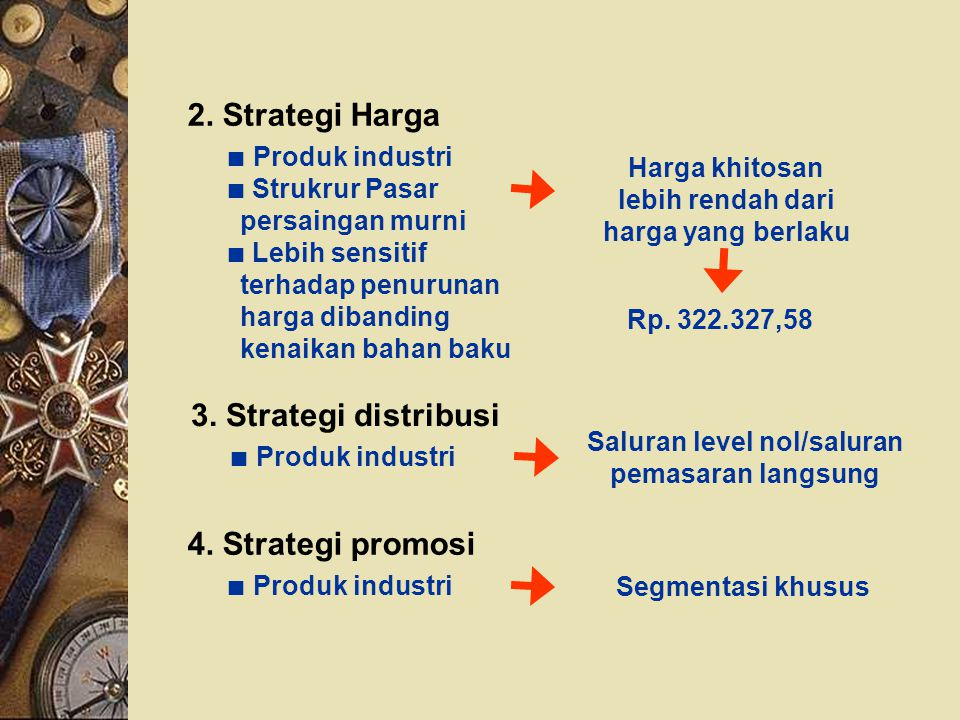 2. Strategi Harga 3. Strategi distribusi 4. Strategi promosi