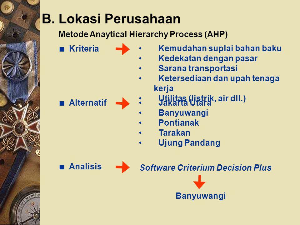 B. Lokasi Perusahaan Metode Anaytical Hierarchy Process (AHP)
