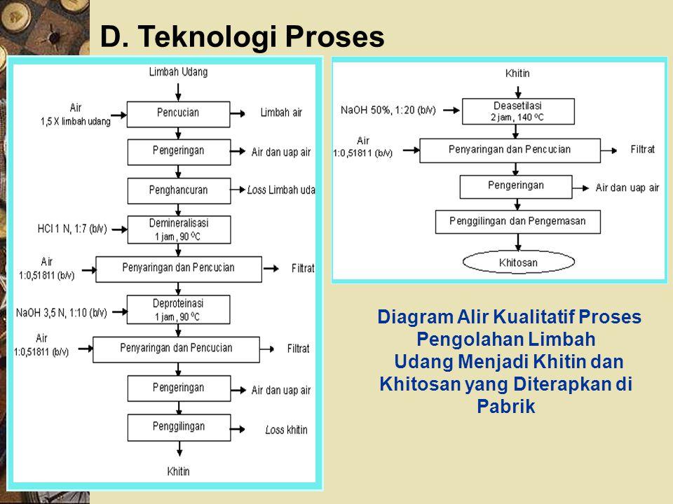 D. Teknologi Proses Diagram Alir Kualitatif Proses Pengolahan Limbah