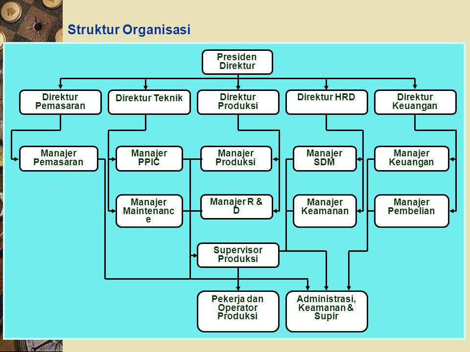 Pekerja dan Operator Produksi Administrasi, Keamanan & Supir