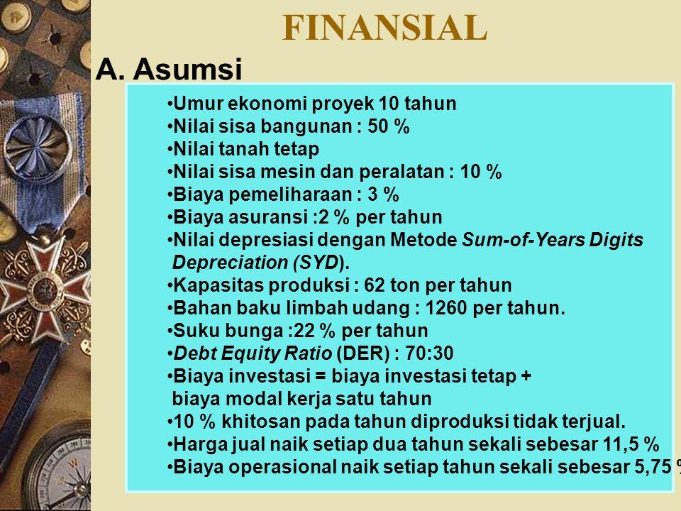 FINANSIAL A. Asumsi Umur ekonomi proyek 10 tahun
